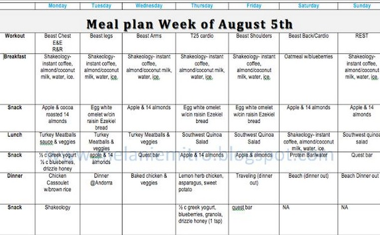 » Meal Plans for Weight Loss
